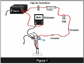 Guias instalacion 20 on honda wiring diagram